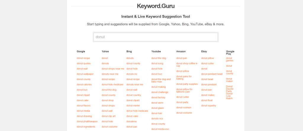 alat riset keyword Unik