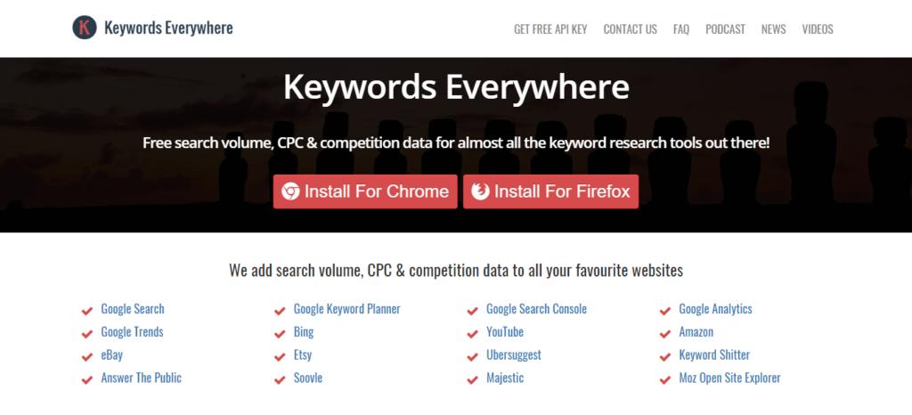 alat riset keyword